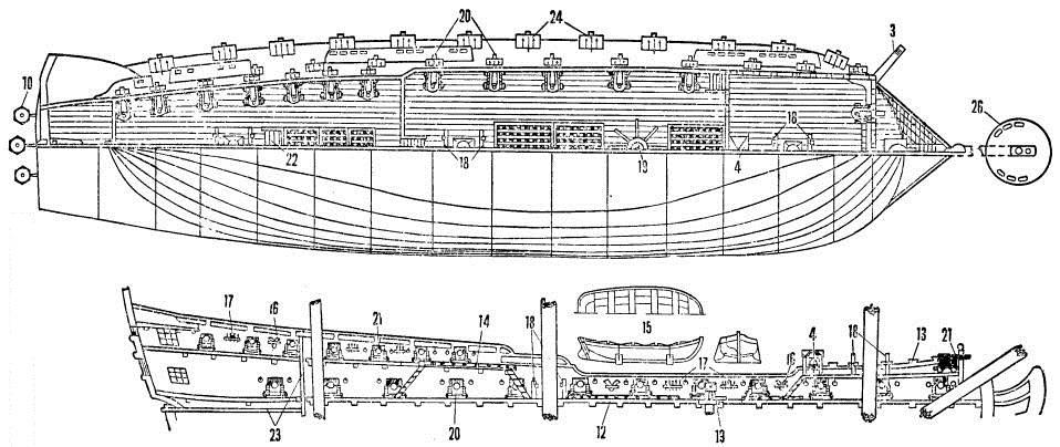 Чертежи моделей парусных кораблей своими руками
