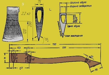 Колуны для дров своими руками чертежи