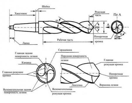 корончатое сверло h m д 30 мм глубина 40 мм