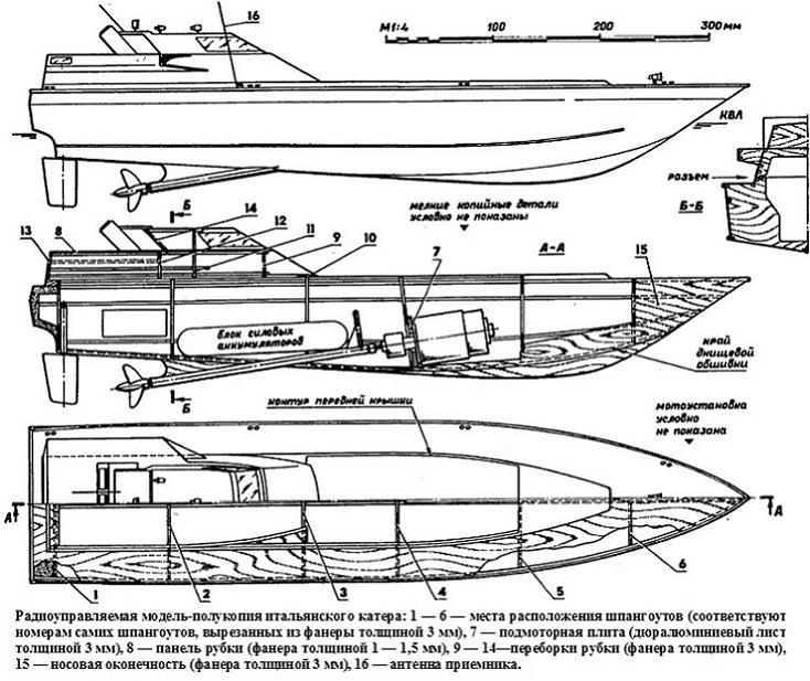 Как построить модель катера своими руками чертежи