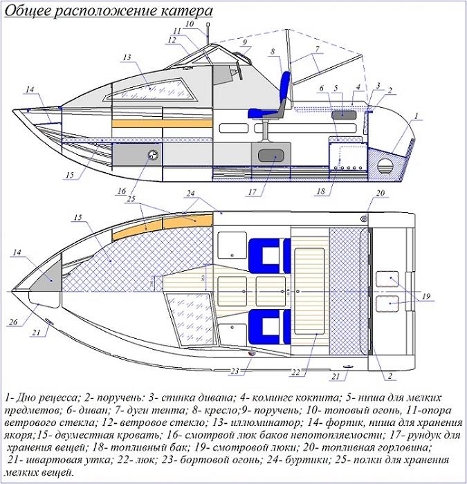 Модель катера из фанеры своими руками