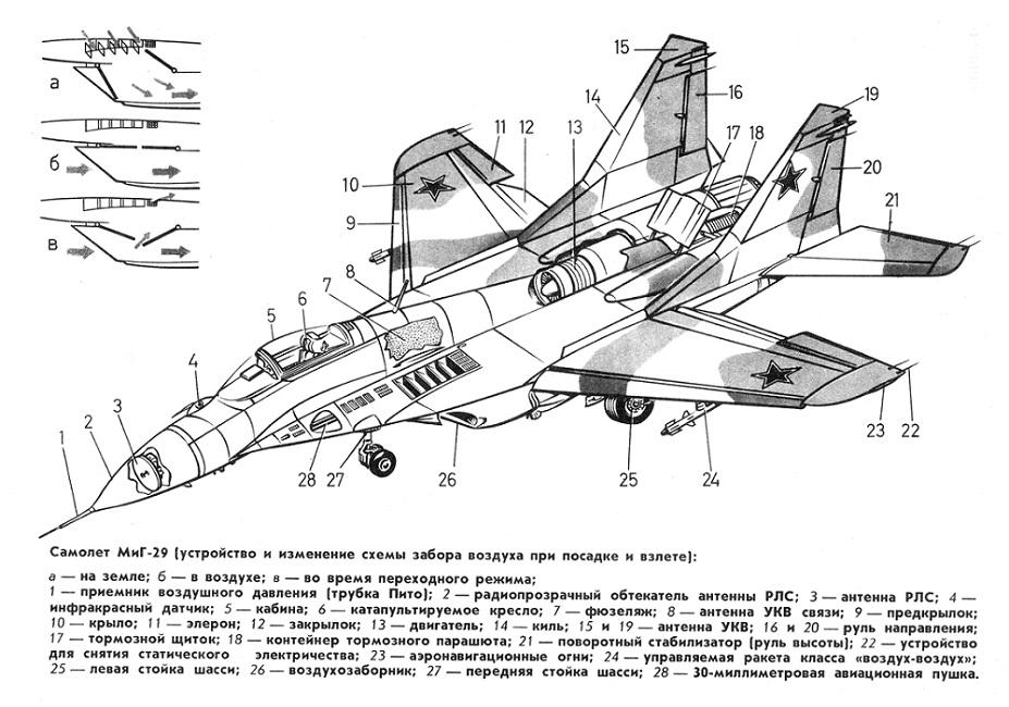 Чертежи моделей самолетов