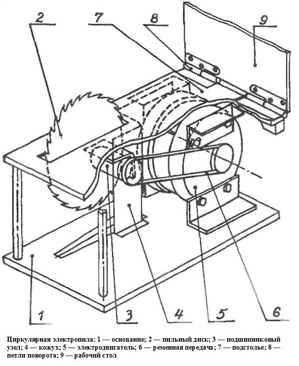 Механизм подъема пильного диска на циркулярке