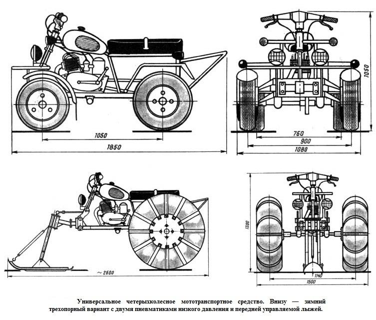 Квадроцикла своими руками чертежи 40