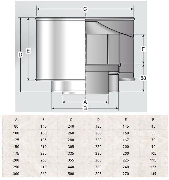 Дефлектор для дымохода цаги чертеж трубы для дымоходов газовых котлов