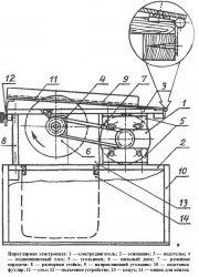 Электрическая схема деревообрабатывающего станка 220в