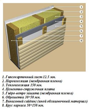 Проект каркасного дома 6х6;
