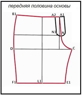 Короткие женские шорты (выкройка шорт) - ШКОЛА ШИТЬЯ