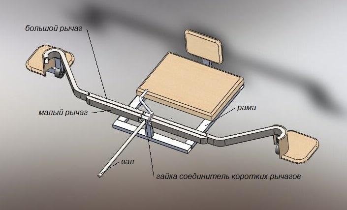 Тренажер для шпагата своими руками схема