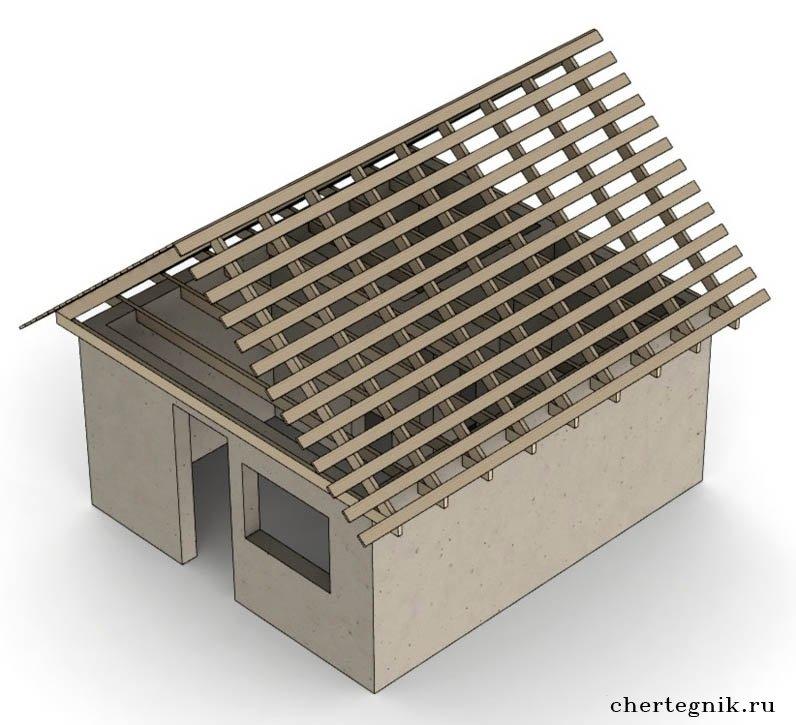 И пароизоляции бане крыши в утепление
