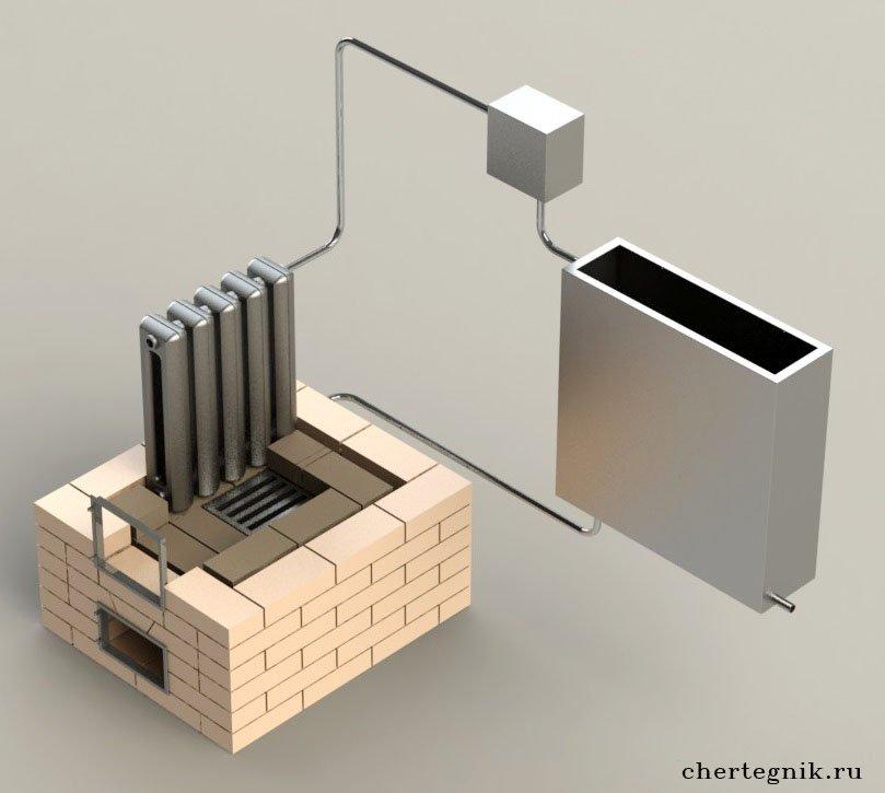 Радиатор в качестве теплообменника Электрический подогреватель Alfa Laval Aalborg EH 15 Саранск