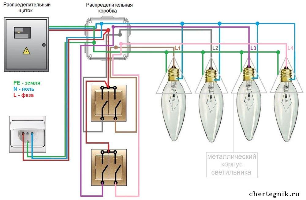 Как правильно сделать электрику в бане