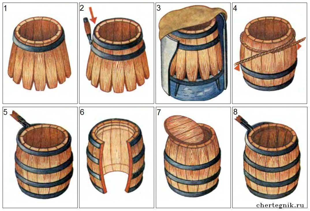 Как сделать дубовую кадку своими руками 25