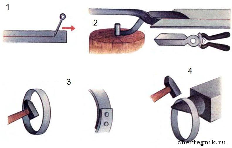 Как сделать дубовую кадку своими руками 80